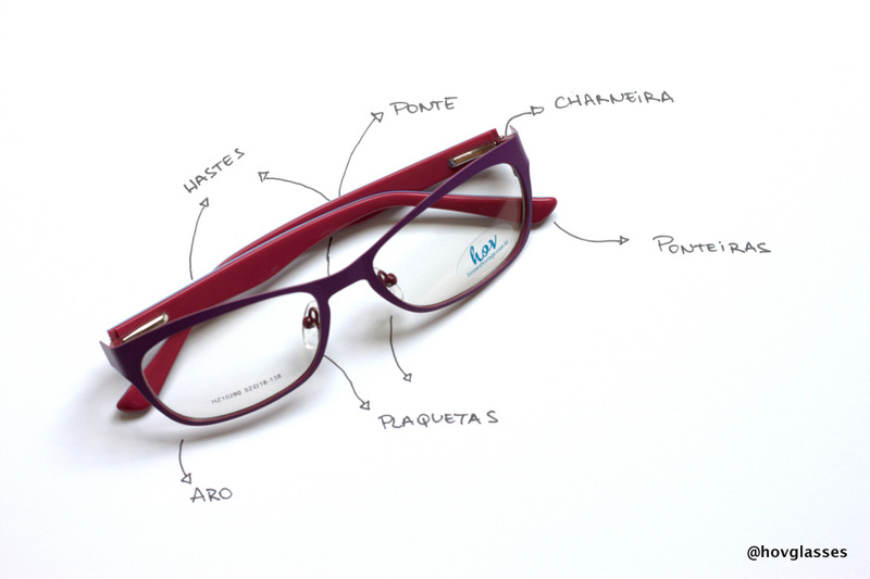 291d78f906983 Caiu a perninha  Você sabe o nome das partes de um óculos